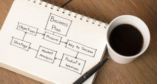 Είσαι νέος και θέλεις να ανοίξεις επιχείρηση με μικρό budget; Αυτά είναι τα τρία βήματα που θα σε κάνουν να πετύχεις